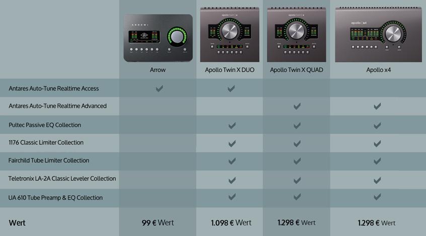 Universal Audio - PlugIns für bis zu 1298 Euro gratis